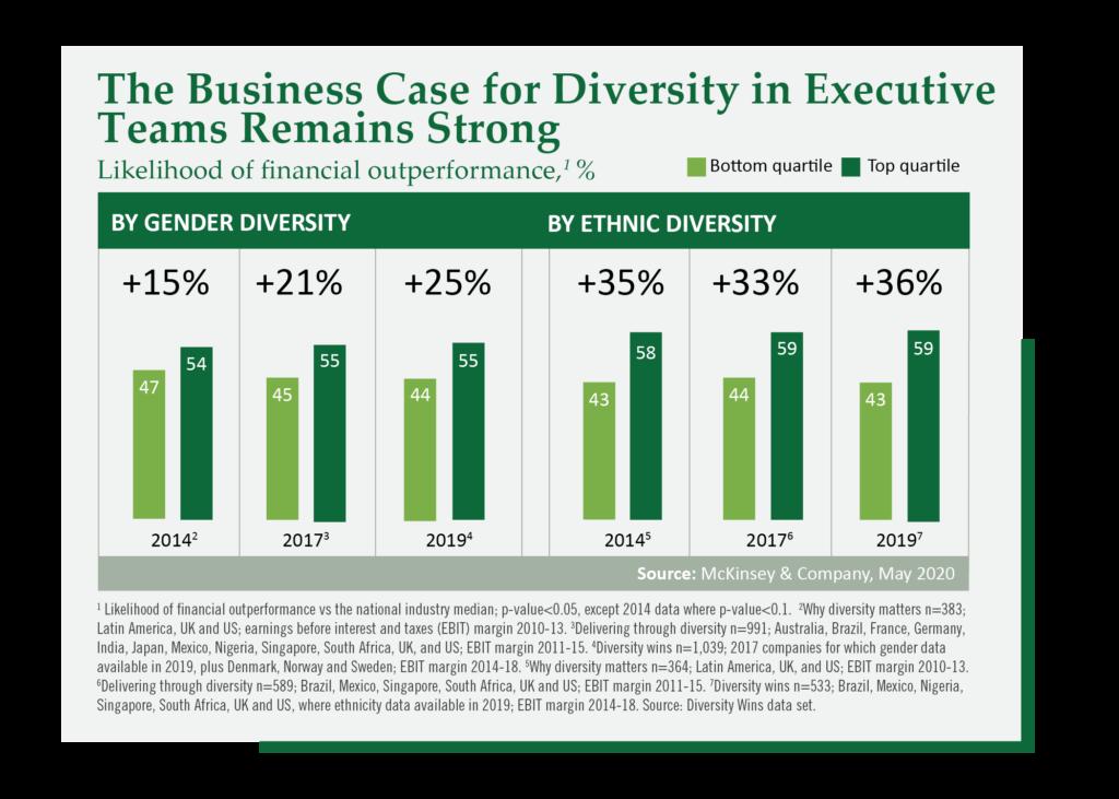 kincannon-reed-diverse-workforce-business-case